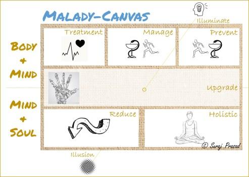 newest Maladay